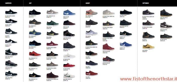 Nike Sb Price
